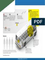 PDF Asalto