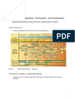 Theory on Coagulation, Flocculation and Precipitation, Chemistry for Wastewater Treatment