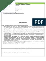Ficha Técnica Puerto Escondido Oferta y Observaciones Cruceros