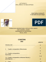 Actividad 3_neurofisiologia