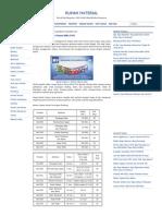 Daftar Harga Mortar Utama (MU) 2016 - Rumah Material