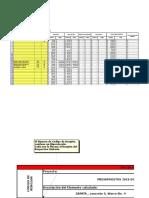 Presupuestos 2016 Dos Hv