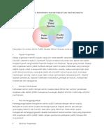 Perbedaan Dan Persamaan Sektor Publik Dan Sektor Swasta