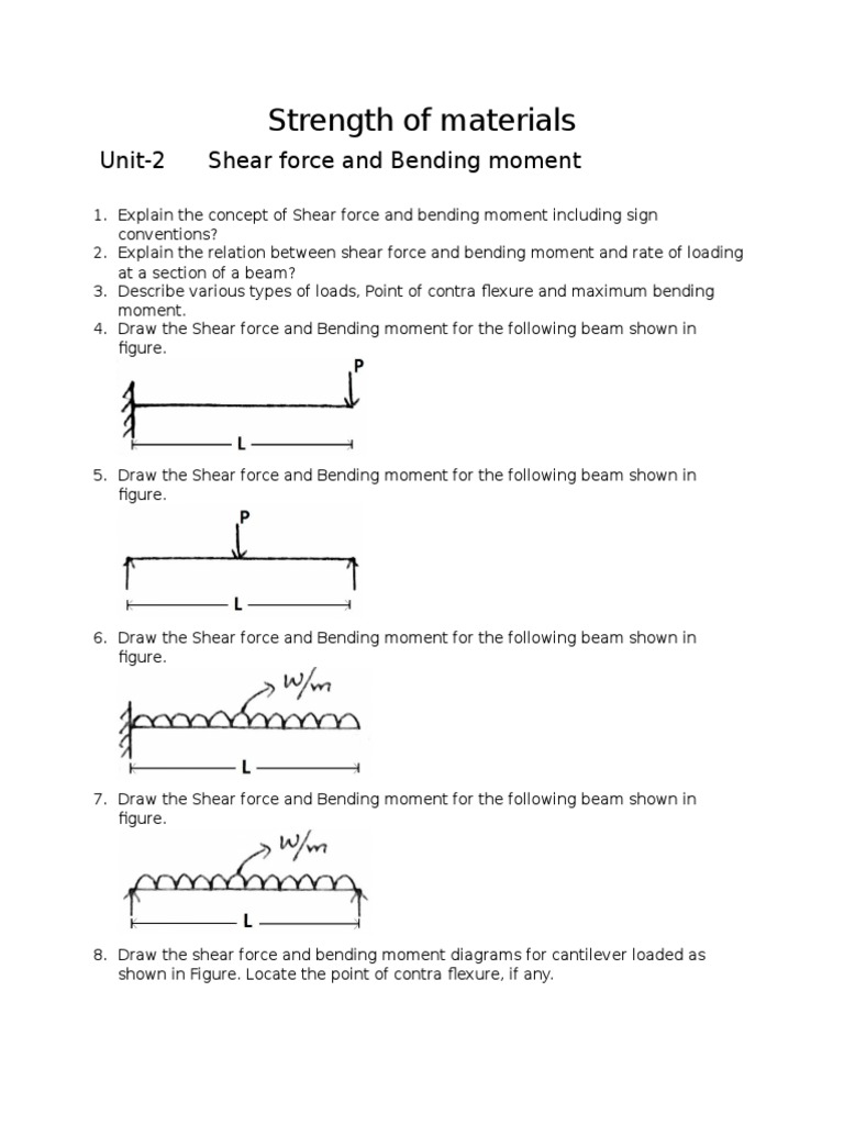Unit 2 Shear Force And Bending Moment Beam Structure Draw Diagram