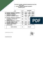 Hasil Lab Wkb