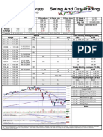 SPY Trading Sheet - Monday, June 14, 2010