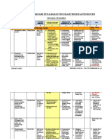 RENCANA AKSI 100 HARI PENJABARAN PROGRAM PRIORITAS KAPOLRI   (TINGKAT POLRES).pdf