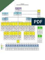 Kpdnkk Organisation Chart - 10.8.2016