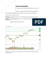 Market Trend for Month of September