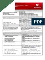 Murdoch English Entry Requirements Postgraduate