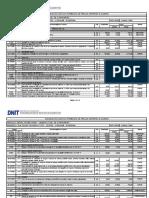 DENIT_edital0703_08-22_1.pdf