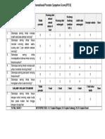 Internationa Prostate Symptom Score