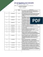 LISTADO DE PARTIDAS DE VIALIDAD.pdf
