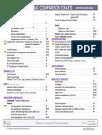 ChartsTitlePage Book Index Links Web