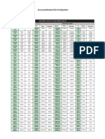 0.5_Dial_Accuracy_Chart(1).pdf