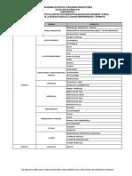 ProgramasSAGARPA_2016_pequenos_productores_FAPPA_Avisos_CATÁLOGO GIROS_FAPPA_PROMETE_2016.pdf
