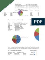 Mpfs 5 Report