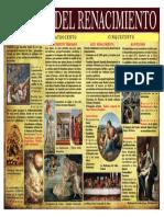 Pintura Renacimiento Info