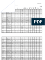 Accord Public Disclosure Report 1 August 2016