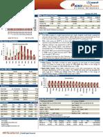 20160129 Daily Derivatives