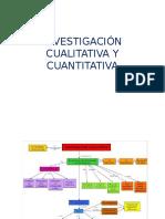INVESTIGACIÓN CUALITATIVA Y CUANTITATIVA.pptx