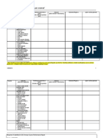 CIF Course Perf Report Template 2004