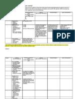 CIF Course Perf Report Template 2004_sandra