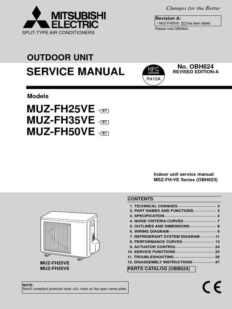 Mitsubishi Electric MUZ-FH VE Service Manual Eng | Air Conditioning |  Thermometer