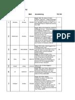 Båtregister  2.pdf