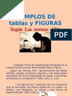 Tablas y Figuras  NORMAS APA