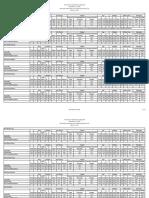 CD221016 Crosstabs