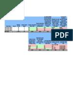 history quiz report pdf