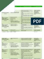 Planificacion de Ciencias Naturales Cuarto Grado