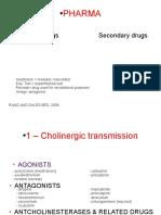 0 Pharma r&d Index