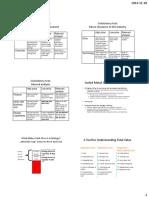 CMI Edsel.pdf