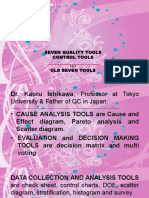 TQM Tools & Techniques