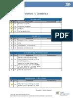 6 Checklist CV