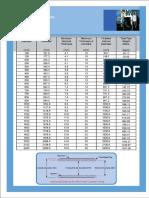 JKR Pipe Spec.pdf