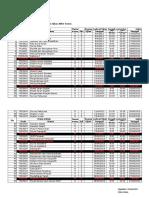 Jadual UjianGenap12.13