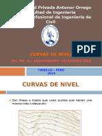 1 CURVAS DE NIVEL.pptx