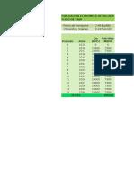 #4 Oss - Evaluacion Economica Detallada Del Proyecto