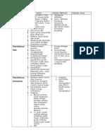 tabel kanker kolon.docx