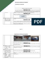 CARGO SECURITY-AEO CHECK LIST.pdf