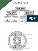 1 Prinsip Kerja Motor Dc