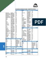 Mercruiser Model Identification