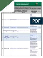 Adjunto 2.  Actividades e inspectores autorizados de los Organismos de Inspección