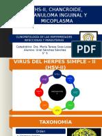 HSV-II,Chancroide, Granuloma inguinal y Micoplasma(Uriel Sánchez Sánchez 5°5)
