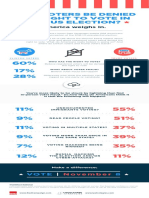 Rigged Election Infographicfin 2