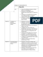 Programme CCNA1 Routage Et Commutation V5