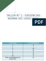 TALLER SISTEMA DE GESTION INTEGRADO - NORMAS ISO 9001 14001 OSHAS 18001